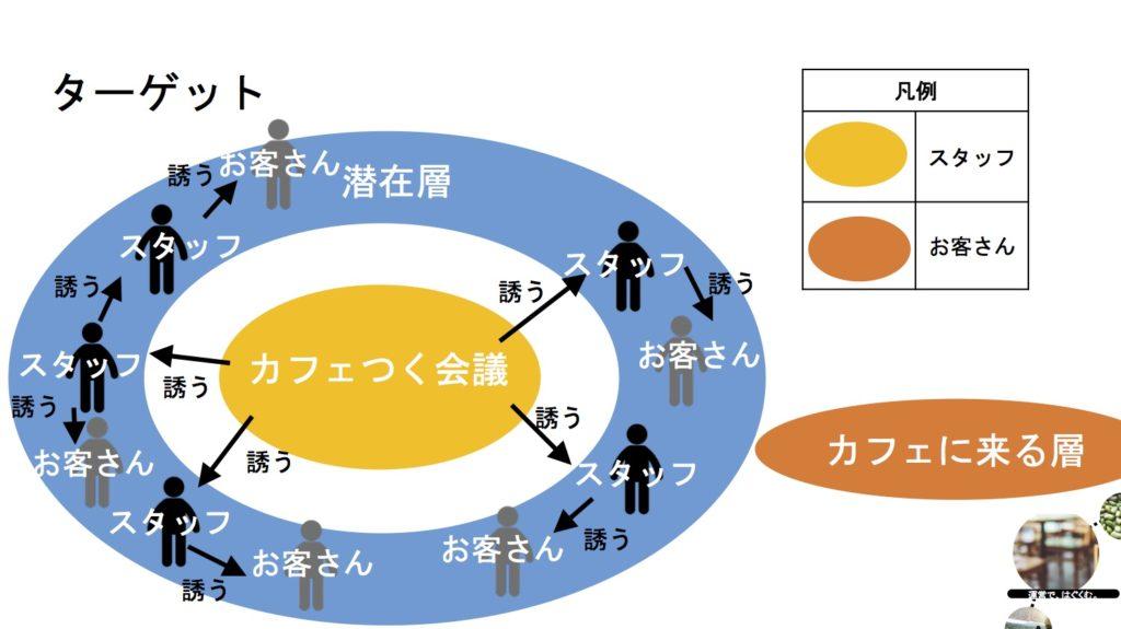 2_ひだまめカフェ3
