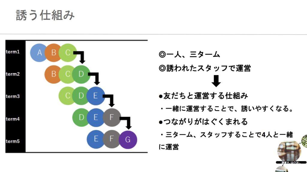 2_ひだまめカフェ4